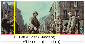 Pan & Scan vs Widescreen Ratio
